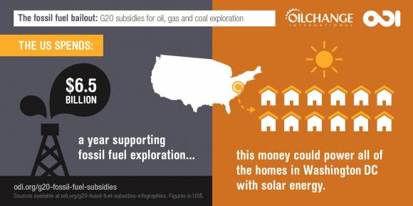 IEA  which calls fossil fuel G 20 Nations Spend 88 Billion A Year Propping Up The Fossil Fuel