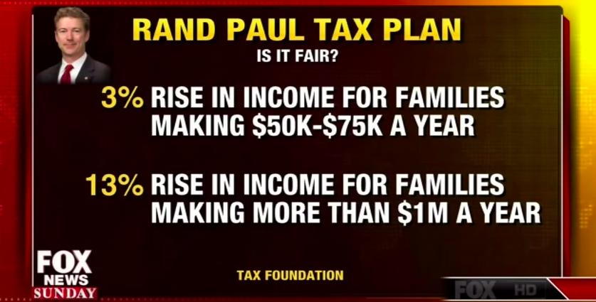 Rand Paul's Flat Tax