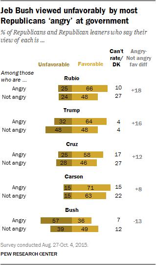 pew poll2