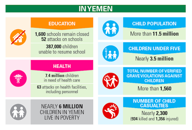 (Credit: UNICEF)