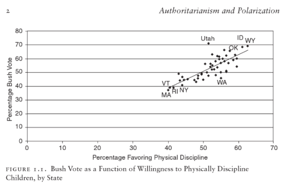 Bush Vote Spanking