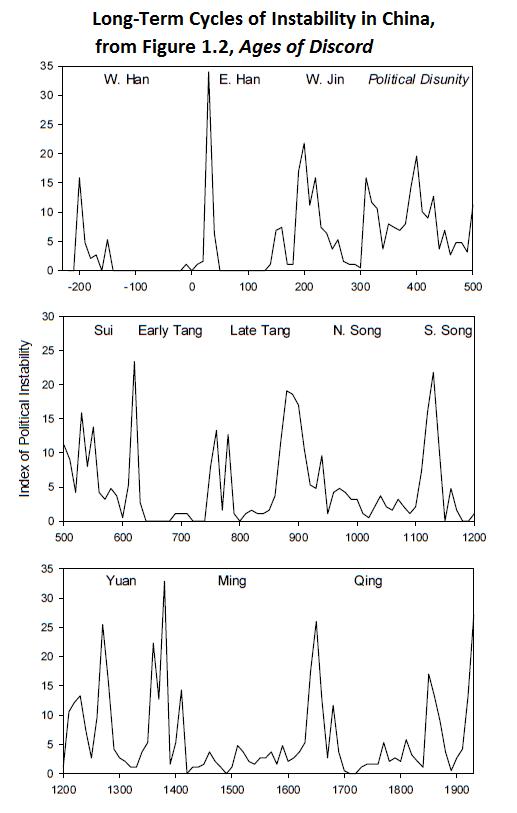 China Cycles