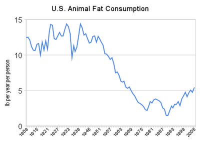 fats in the american diet essay The american diet essays: over 180,000 the american diet essays, the american diet term papers, the american diet research paper.