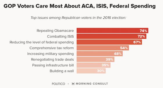 mc-obamacare-poll