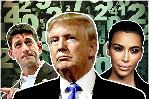 odds trump impeachment fall