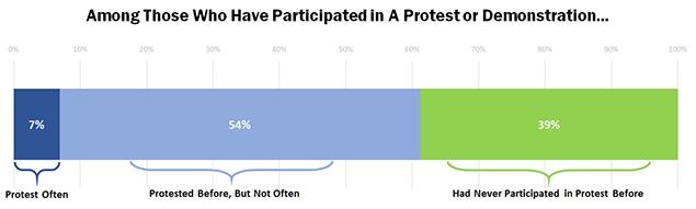 """""""Participation"""""""