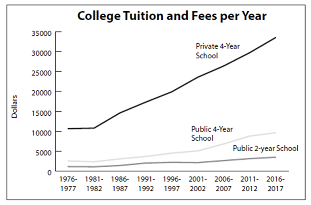 college-tuition-embed